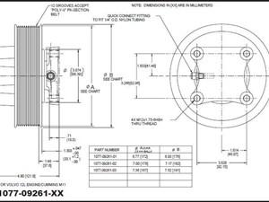 Volvo Fan Clutch/Hub Parts | TPI