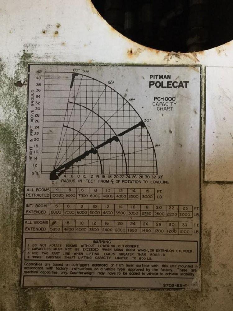1984 FORD F700 (Stock #53055) | Booms/Pickers | TPI