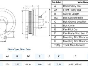 kysor fan clutch wiring diagram fan clutch/hub parts p39 | tpi dodge ram fan clutch wiring diagram